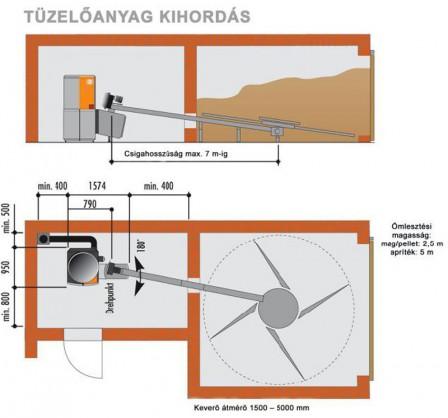 Tapasztalatok a biomassza fűtés területén II. – faapríték kazán