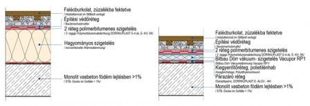 Hagyományos szigetelés összehasonlítása a vákuum- szigeteléssel (azonos hőszigetelési követelmény mellett). Forrás: bitbau.